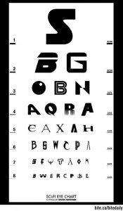 optotipos escala, escala optotipos snellen, agudeza visual