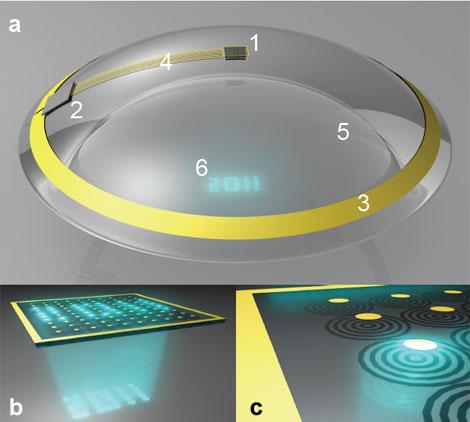 lentes internet, lentillas futuro