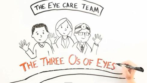 Que hace un optico, que hace un optometrista, que hace oftalmologo, diferencia entre optometrista y oftalmologo, diferencia entre optico y optometrista