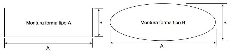 espesor lente optica