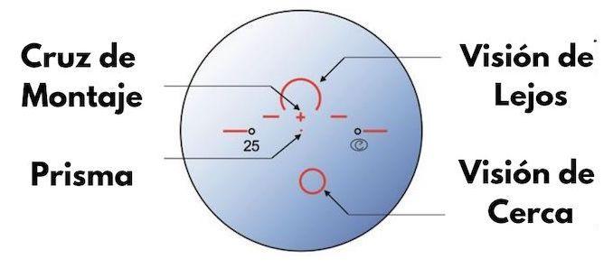lente multifocal laser engravings grabados