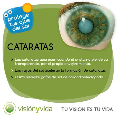 Sol-CATARATAS2