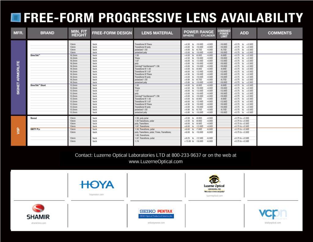 free-form-freeform-progressive-lens-chart1 0012