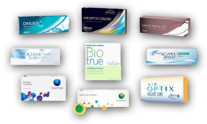 b2977c0781 5 cosas para saber qué son las lentes de contacto y qué lentillas debes  comprar. Longitud Lentes de Contacto 2